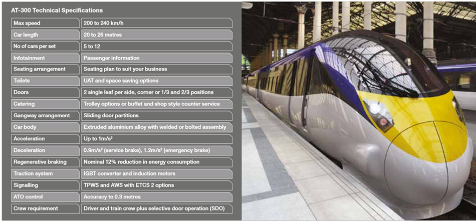 Javelin Train Technical Specifications